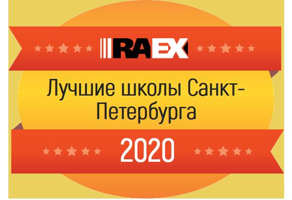 RAEX - 2020 (SPB)